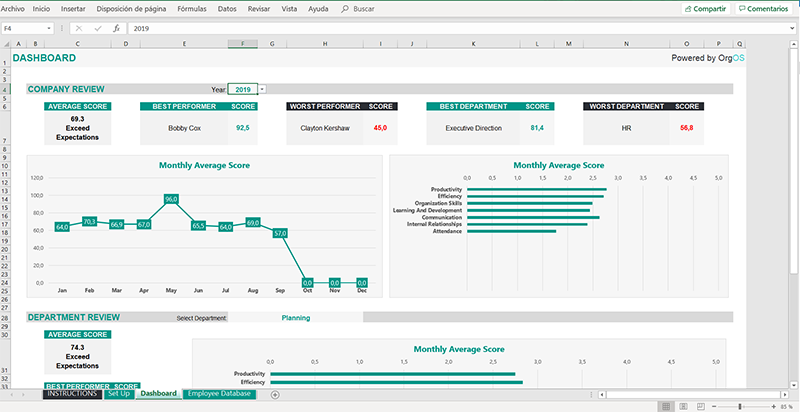 Performance Management Template OrgOS
