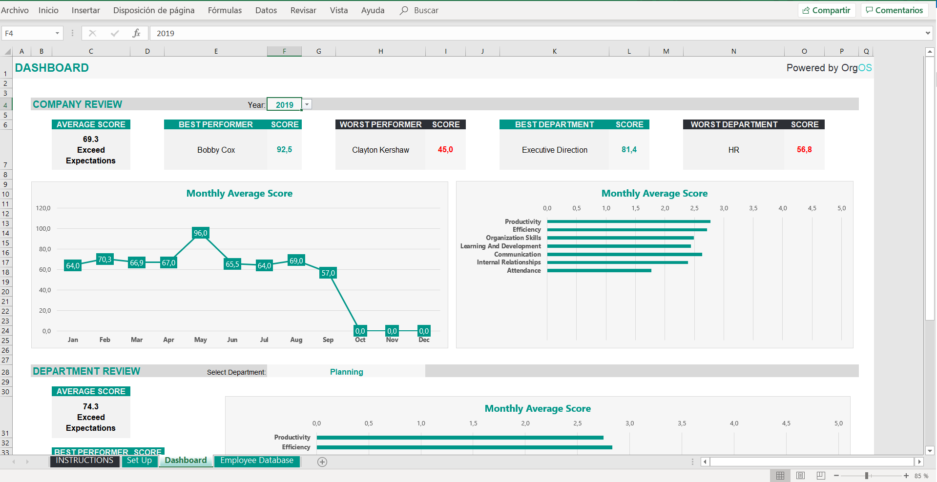 Excel employee performance review template - FREE download In Monthly Productivity Report Template